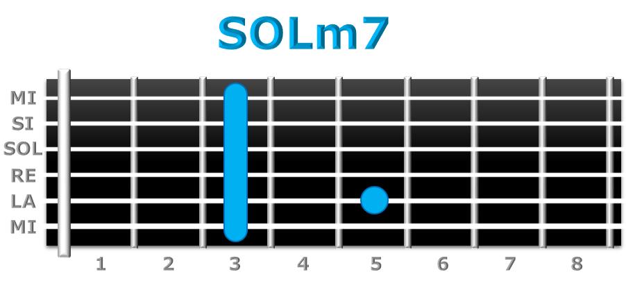 SOLm7 guitarra