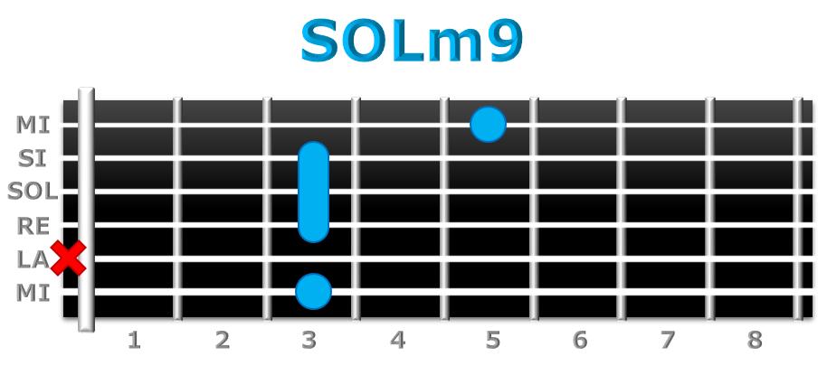 SOLm9 guitarra