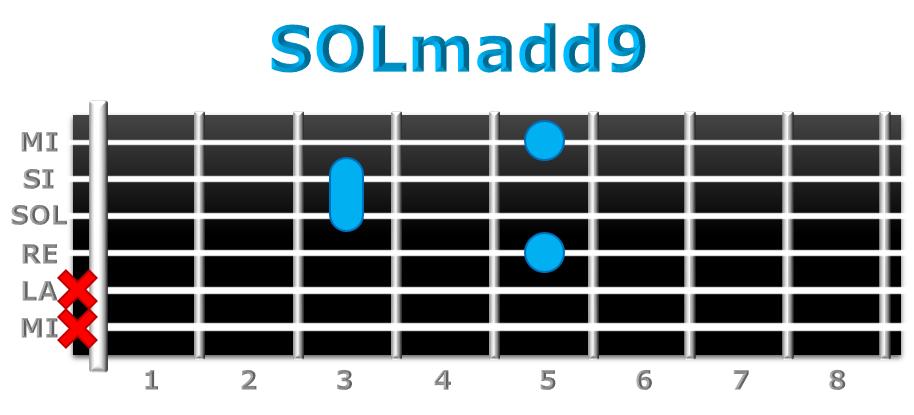 SOLmadd9 guitarra