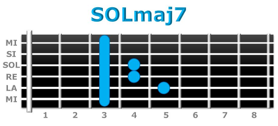 SOLmaj7 guitarra