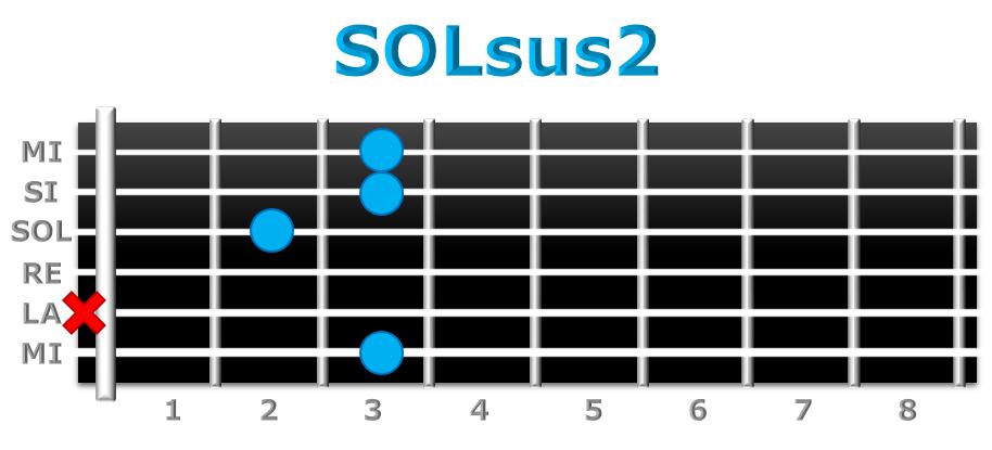 SOLsus2 guitarra