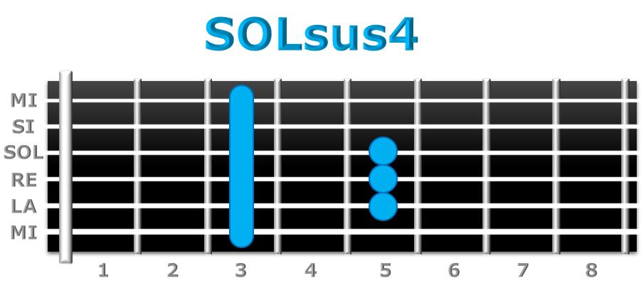 SOLsus4 guitarra