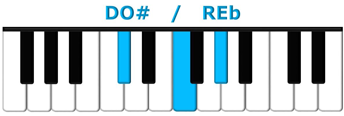 DO# piano