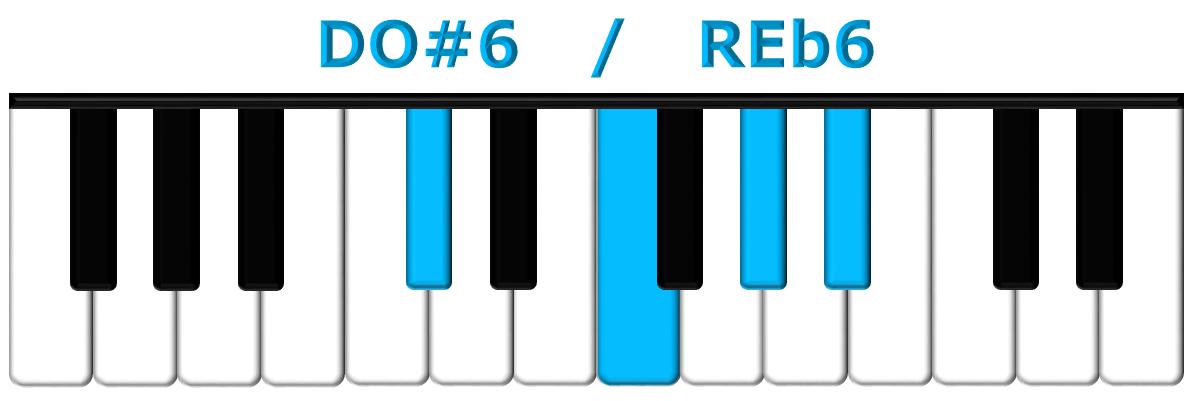 DO#6 piano