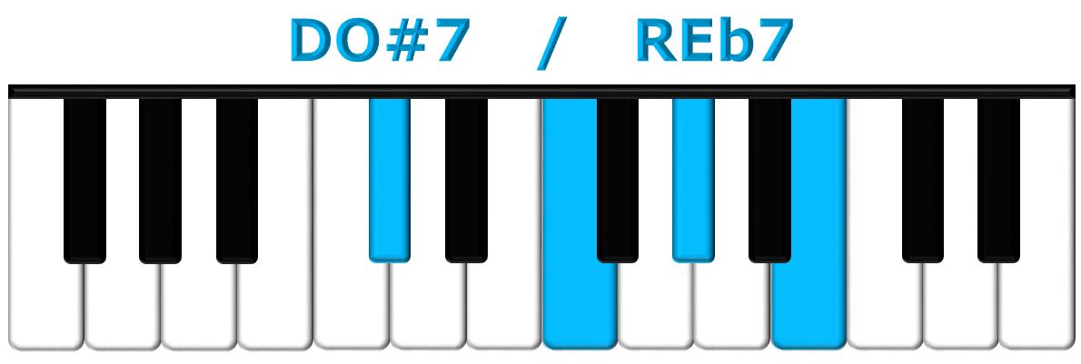 DO#7 piano