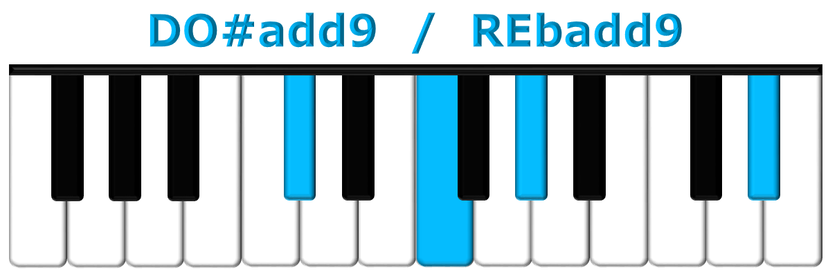 DO#add9 piano
