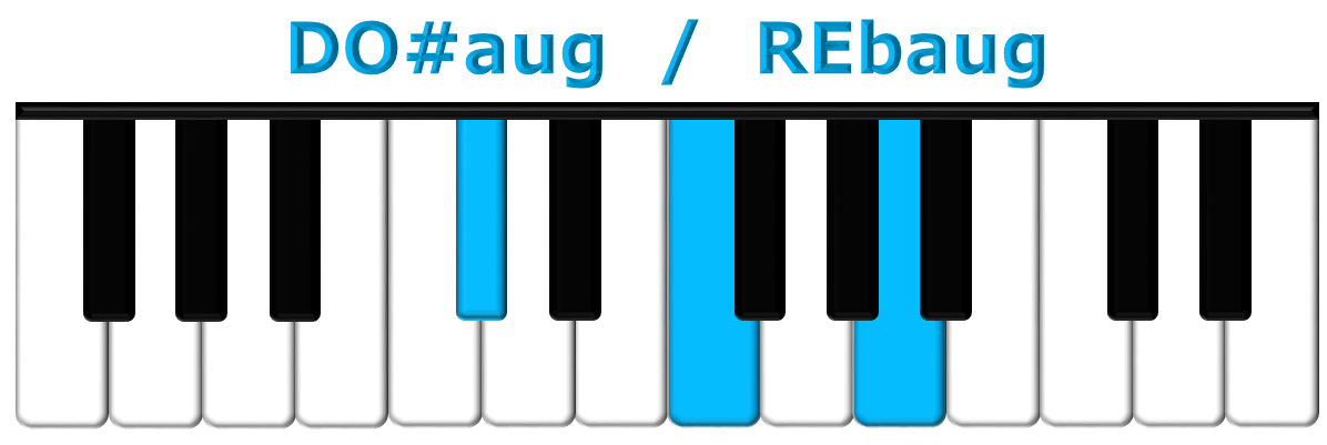 DO#aug piano
