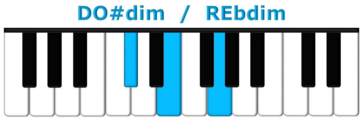 DO#dim piano
