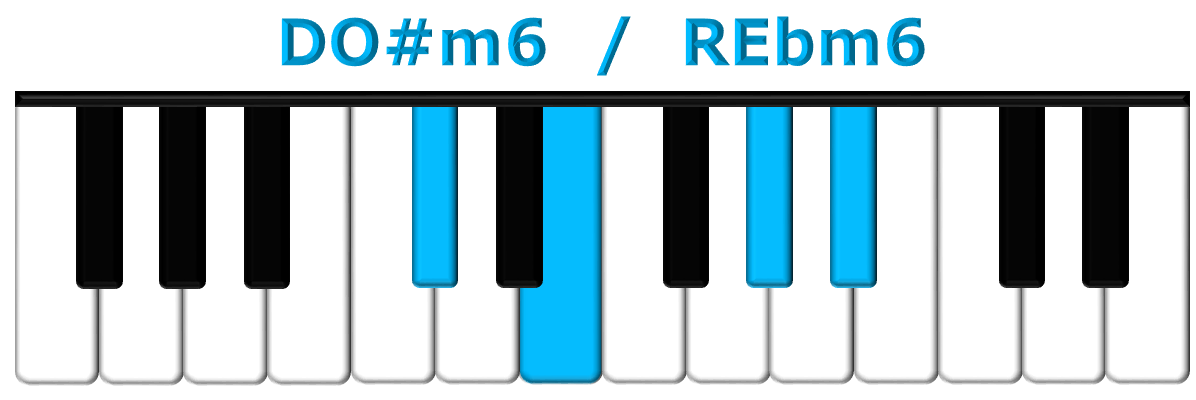 DO#m6 piano