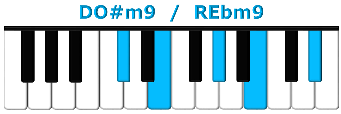 DO#m9 piano