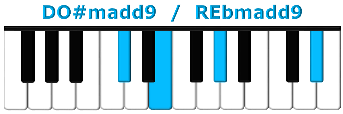 DO#madd9 piano