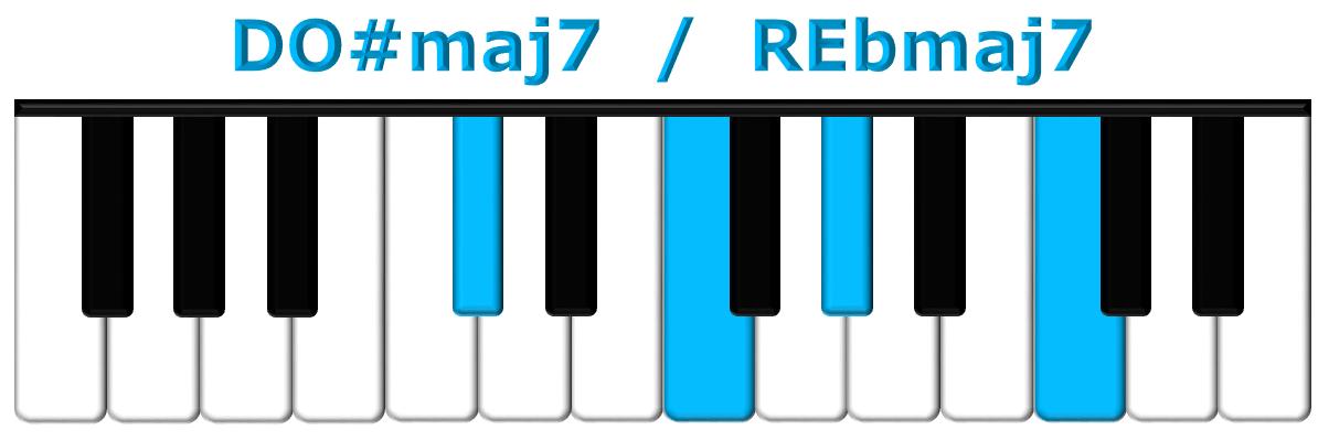 DO#maj7 piano