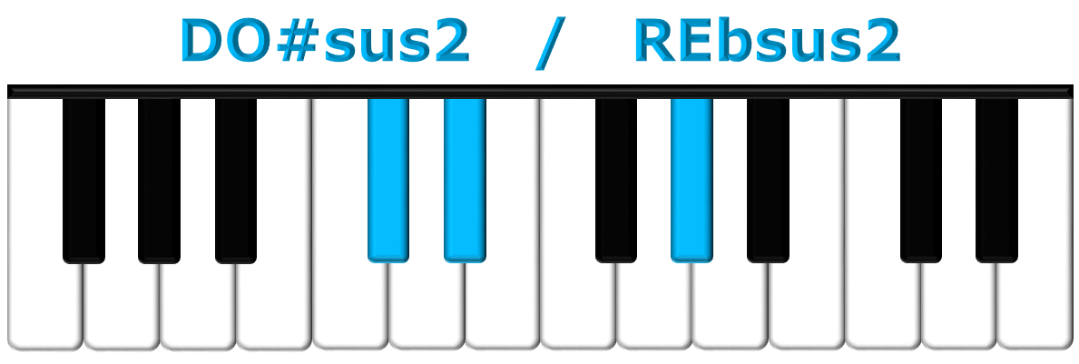DO#sus2 piano