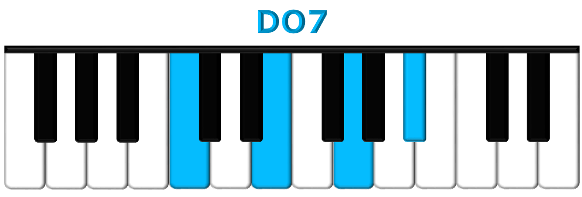 DO7 piano