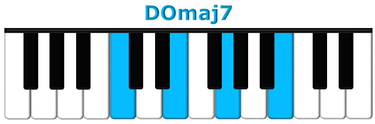 DOmaj7 piano
