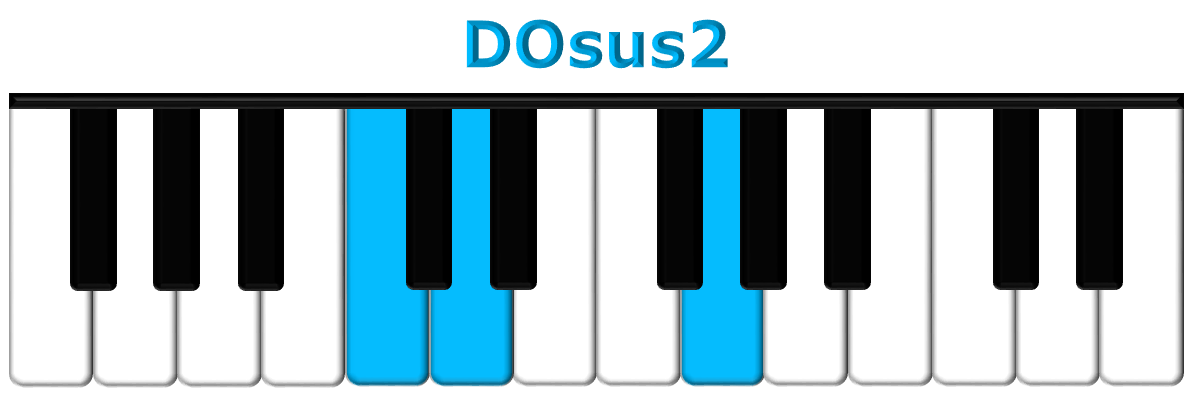 DOsus2 piano