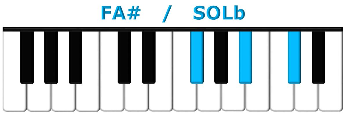 FA# piano