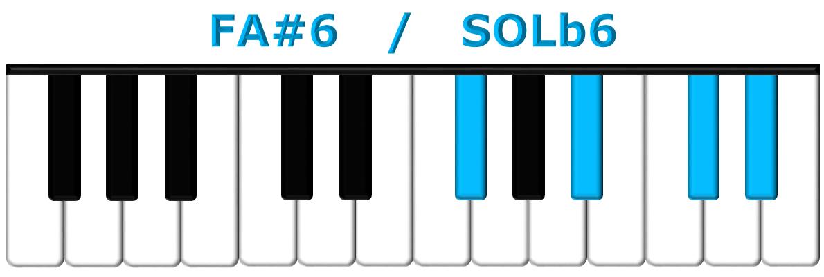 FA#6 piano
