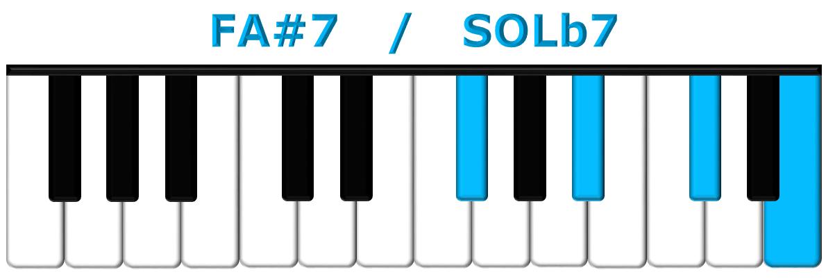 FA#7 piano