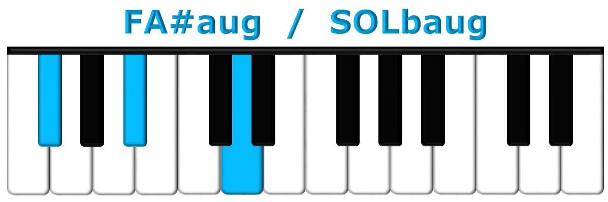 FA#aug piano