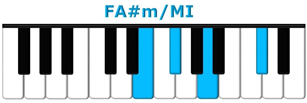 FA#m/MI piano