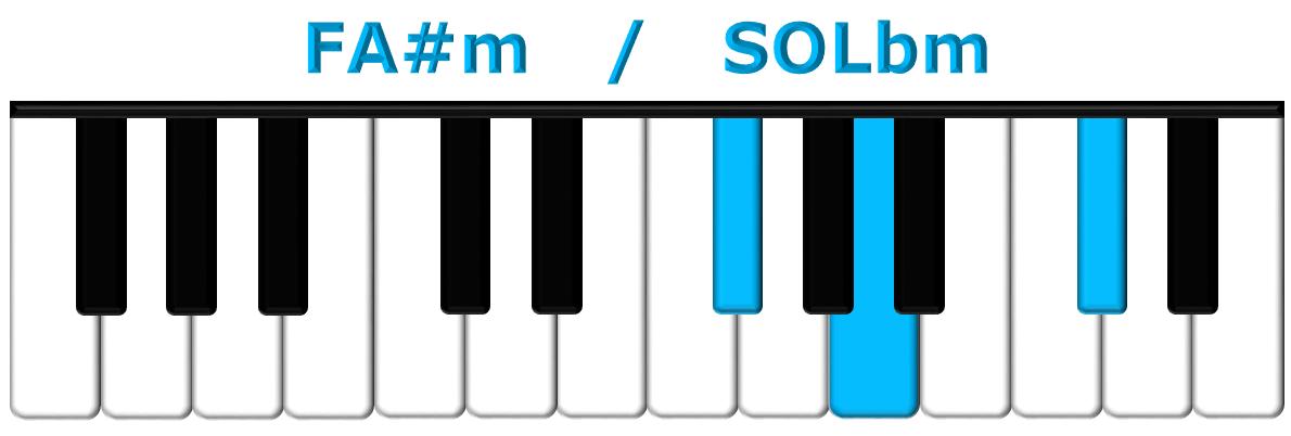 FA#m piano