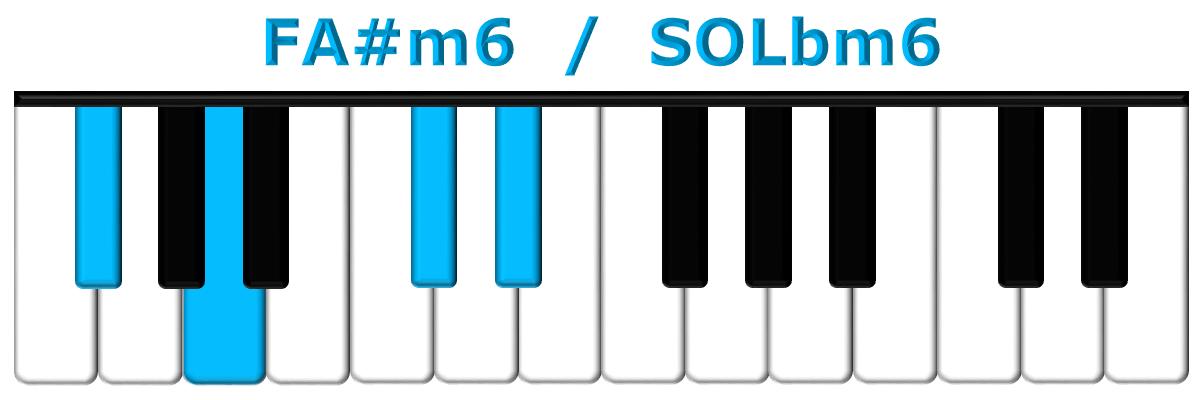 FA#m6 piano