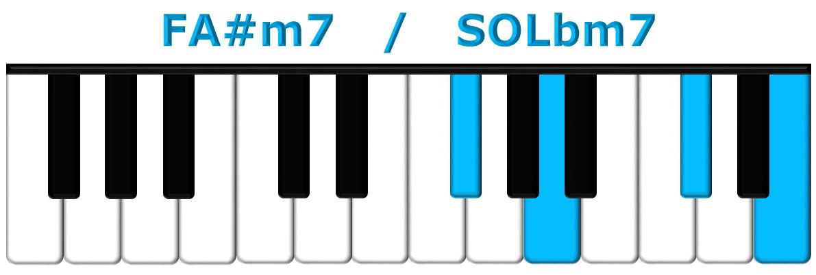 FA#m7 piano