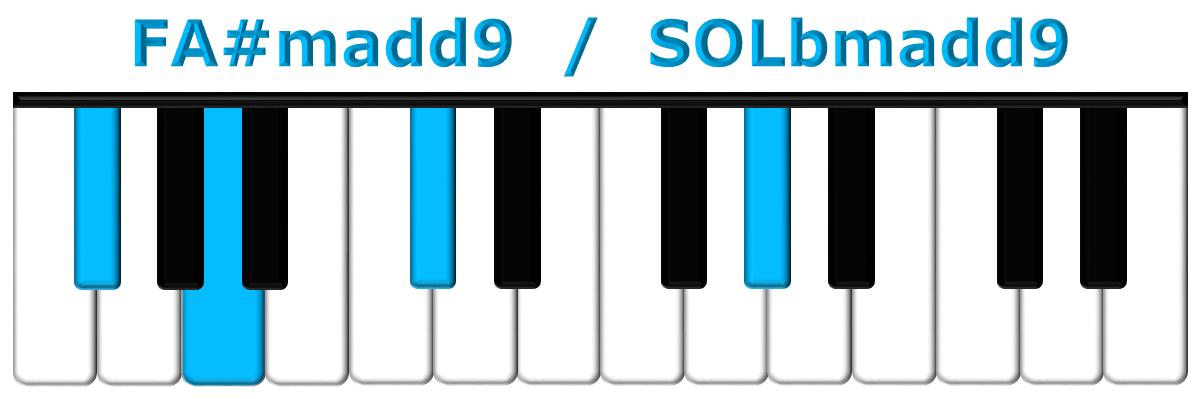 FA#madd9 piano