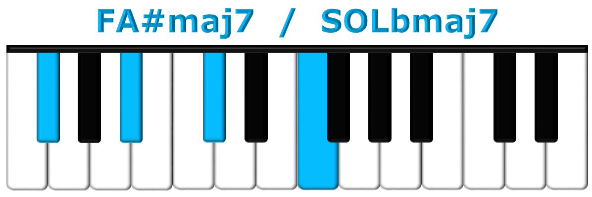 FA#maj7 piano