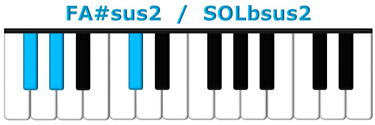 FA#sus2 piano