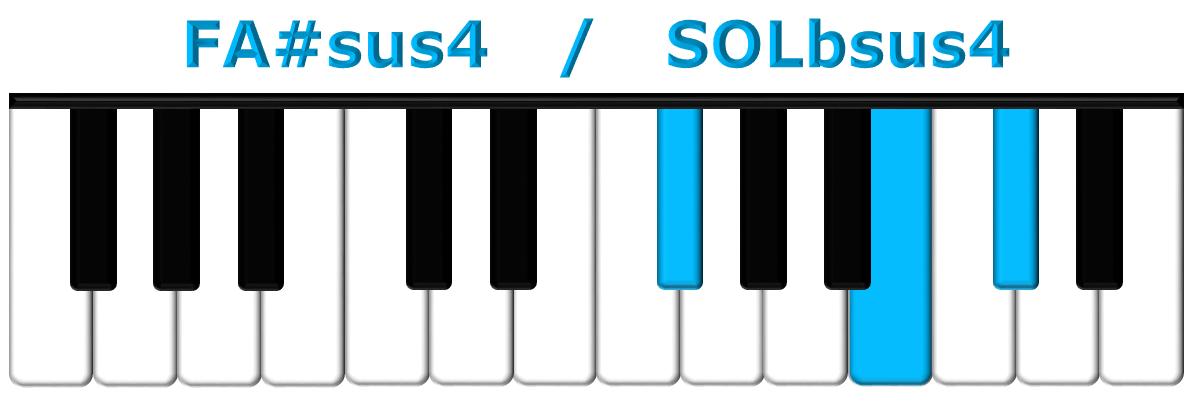 FA#sus4 piano