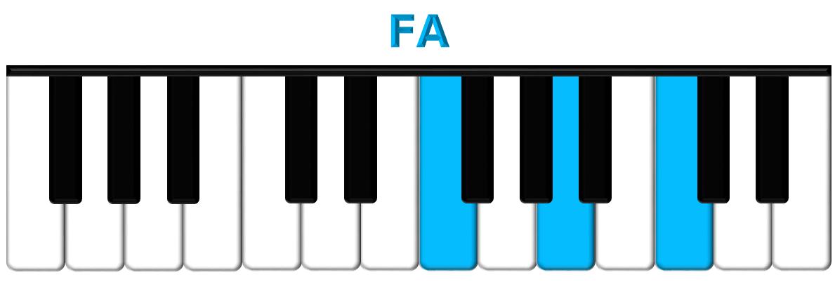 FA piano