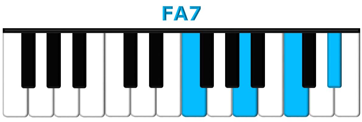 FA7 piano