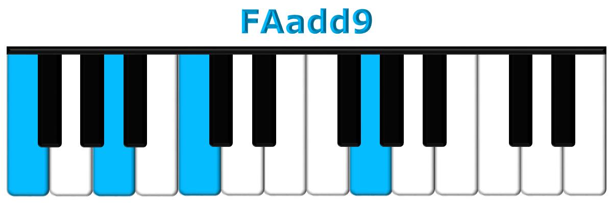 FAadd9 piano
