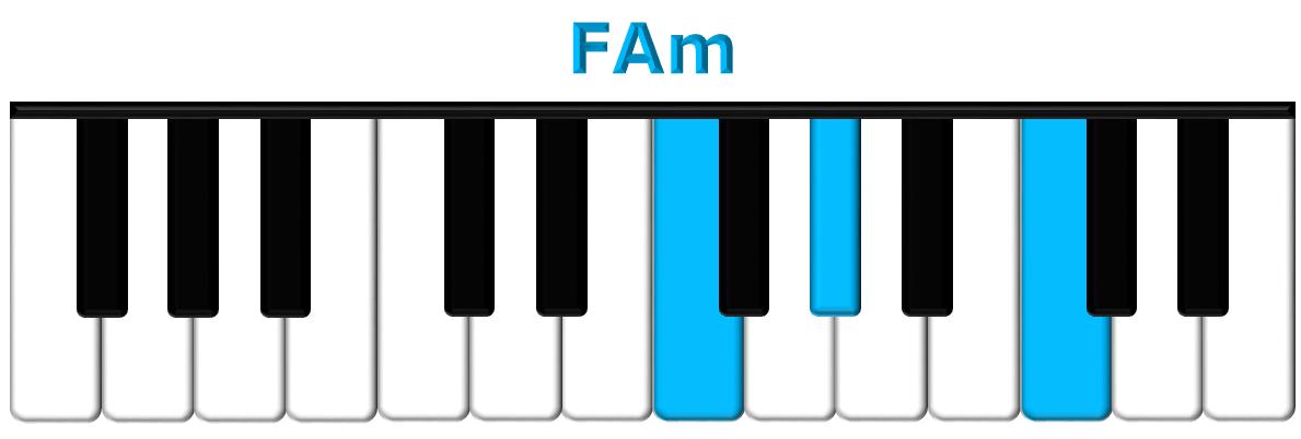 FAm piano
