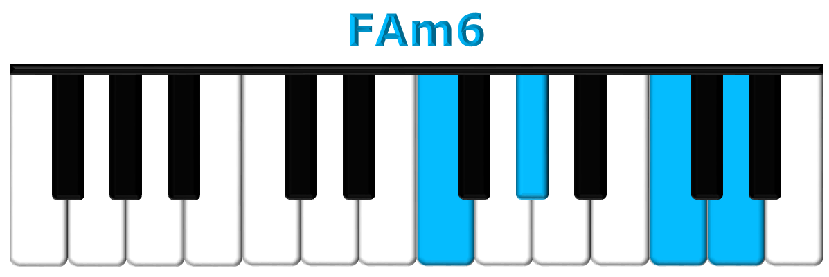 FAm6 piano