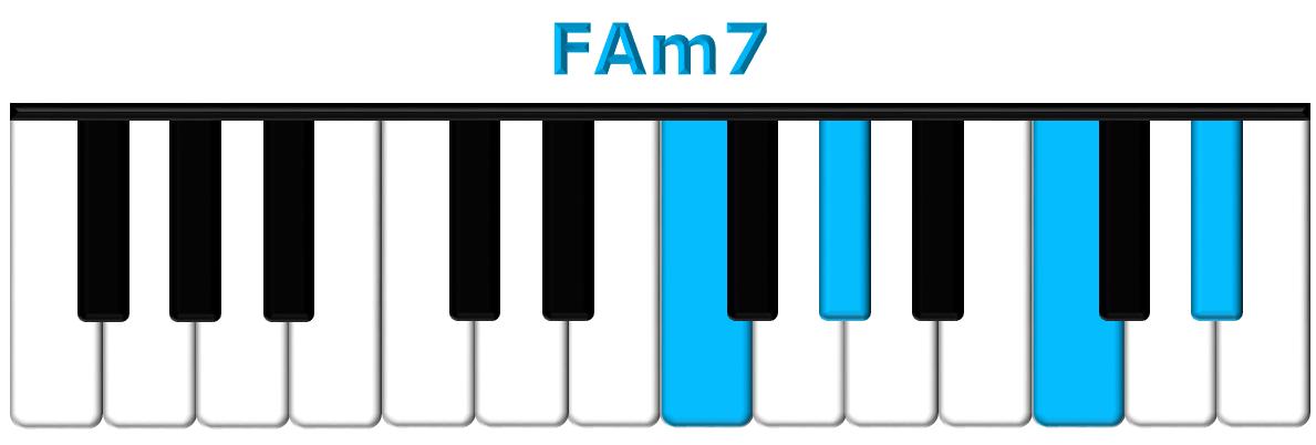 FAm7 piano