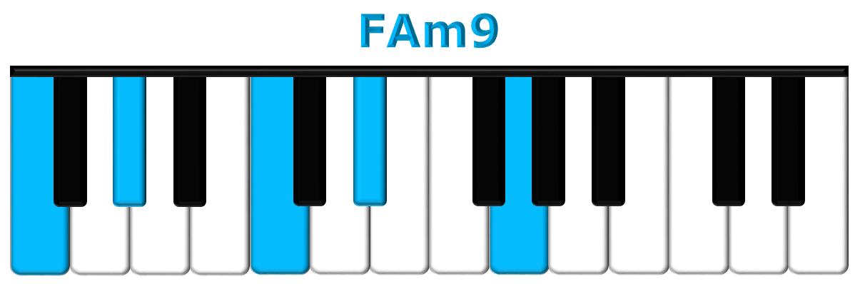 FAm9 piano