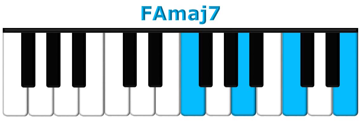 FAmaj7 piano