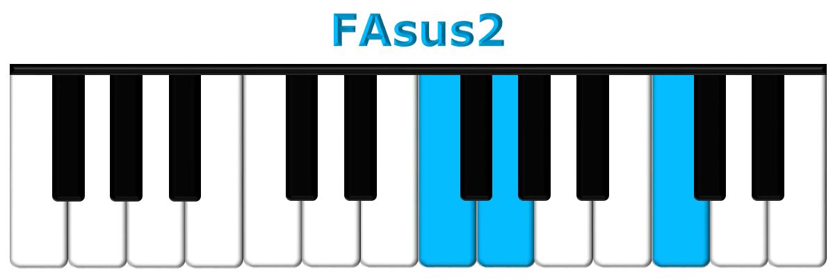 FAsus2 piano