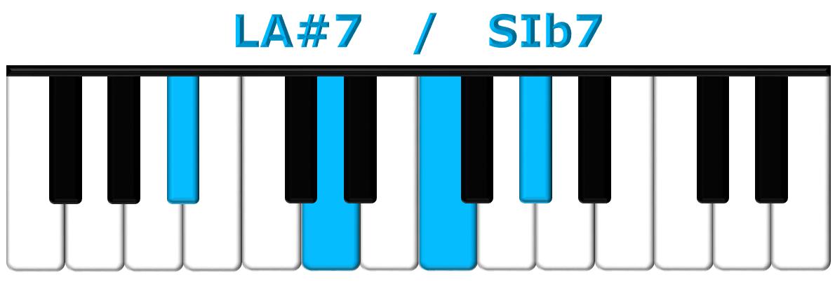LA#7 piano