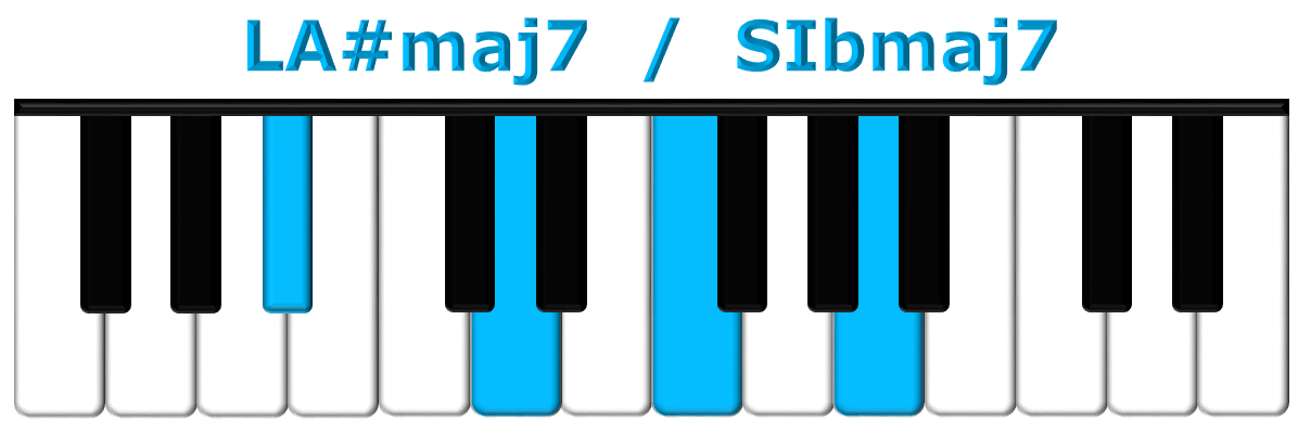 LA#maj7 piano