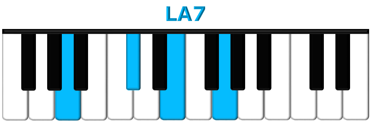 LA7 piano
