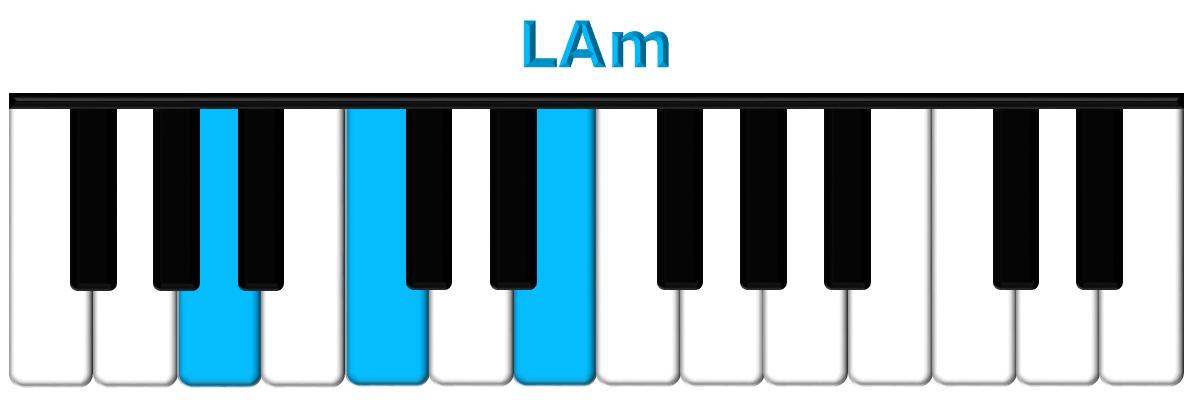 LAm piano
