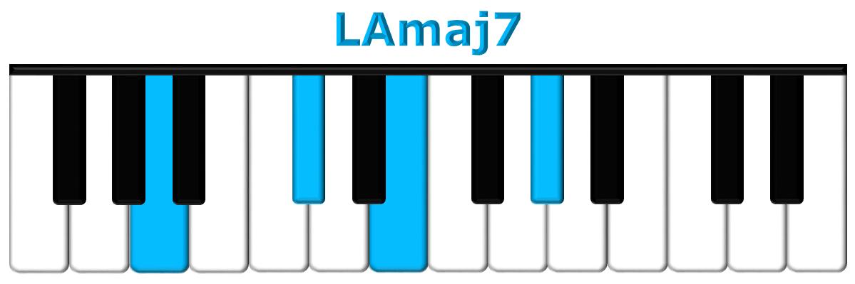 LAmaj7 piano