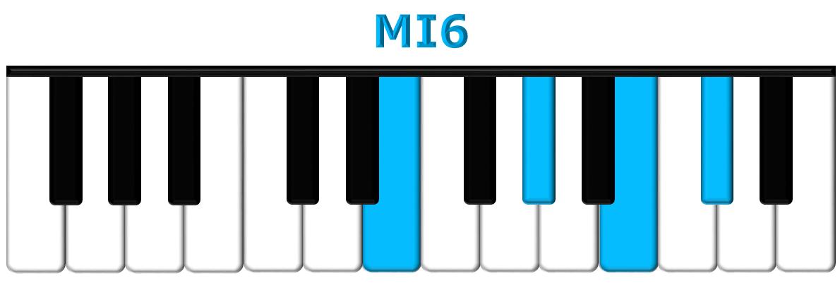 MI6 piano