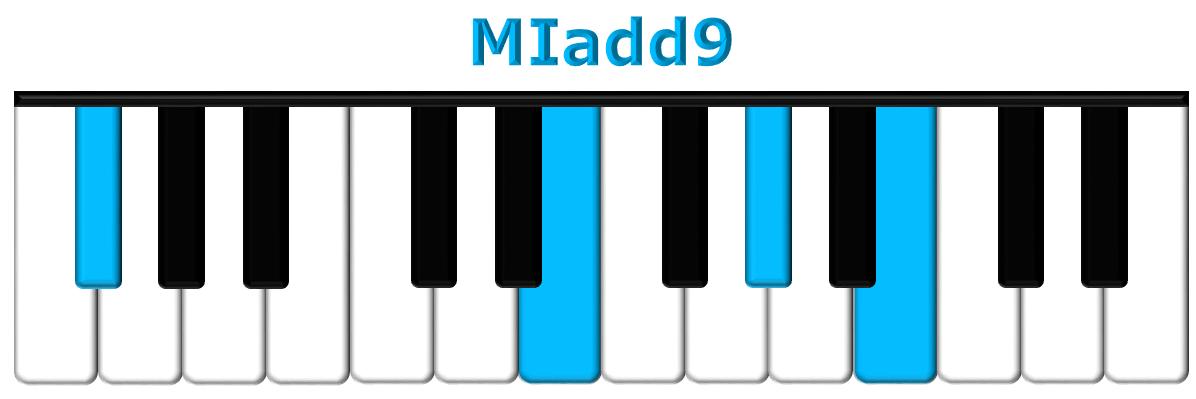 MIadd9 piano