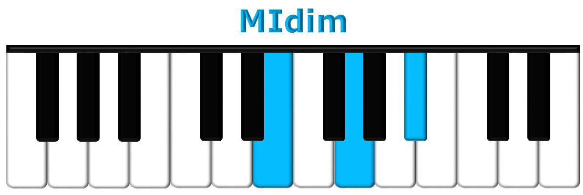 MImdim piano