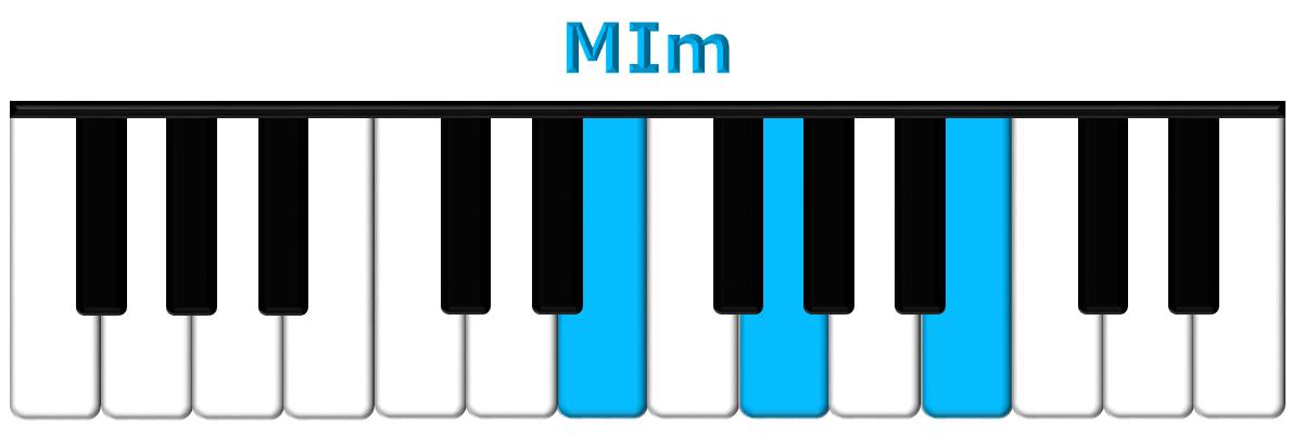 MIm piano